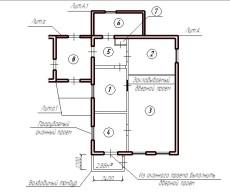 План работ реконструкции для раздела дома в натуре.